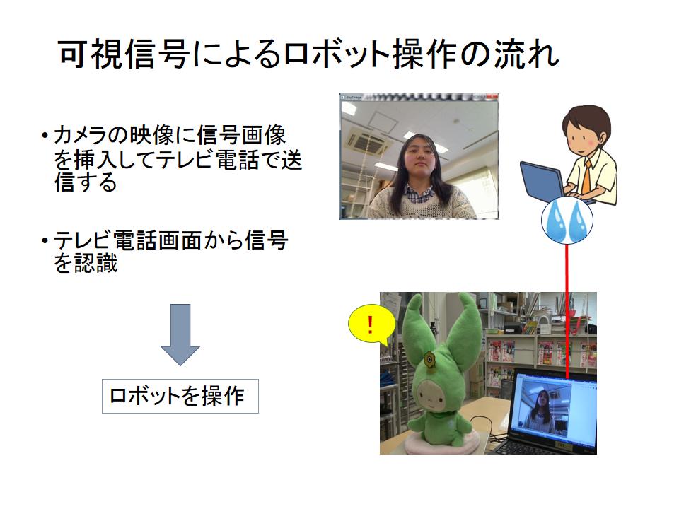 audiovisualcontrol_2